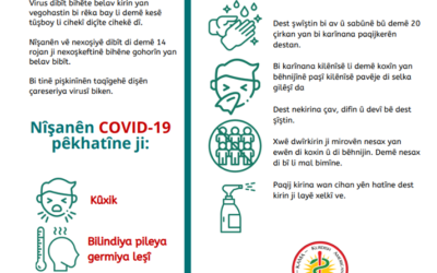 Prevent coronavirus infection! Herewith the guidelines in Kurmancî, Sorani and English.